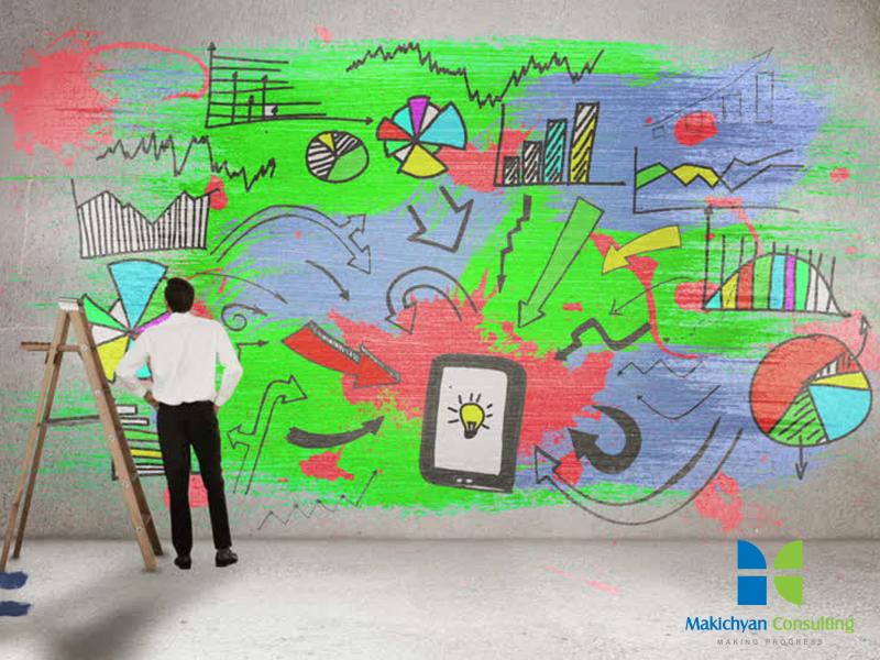 Ինչով է կարևոր բիզնես պրոցեսների քարտեզը